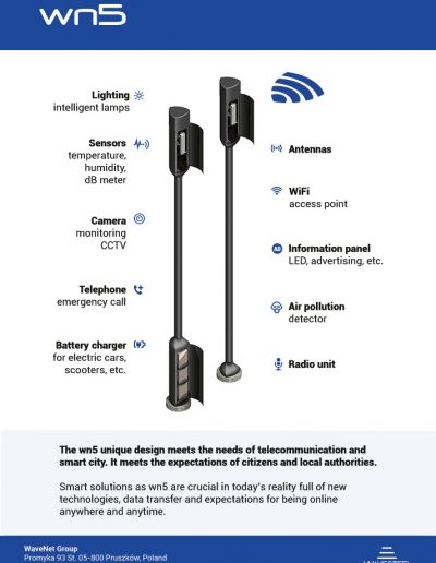 Wn5 by WaveSteel - page 2 | product card